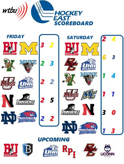 Scoreboard 11-22
